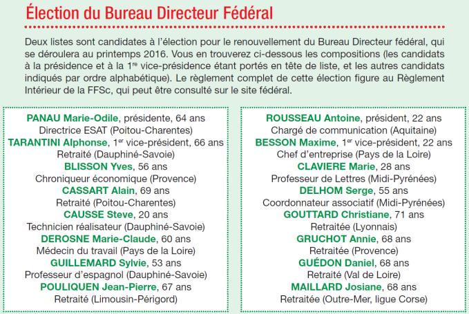 Élection du Bureau Directeur Fédéral